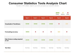 Consumer Statistics Tools Analysis Chart Ppt PowerPoint Presentation File Picture PDF