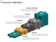 Consumer Telematics Ppt PowerPoint Presentation Styles Clipart Cpb