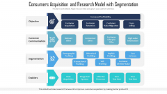 Consumers Acquisition And Research Model With Segmentation Ppt PowerPoint Presentation Outline Themes PDF