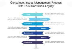 Consumers Issues Management Process With Trust Conviction Loyalty Ppt PowerPoint Presentation Summary Templates PDF