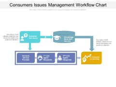 Consumers Issues Management Workflow Chart Ppt PowerPoint Presentation File Smartart PDF