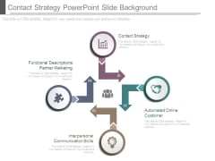 Contact Strategy Powerpoint Slide Background