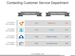 Contacting Customer Service Department Ppt PowerPoint Presentation Pictures Model