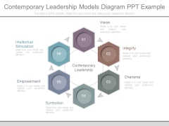 Contemporary Leadership Models Diagram Ppt Example