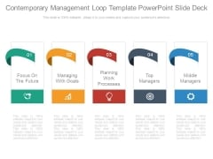 Contemporary Management Loop Template Powerpoint Slide Deck