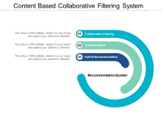 Content Based Collaborative Filtering System Ppt Powerpoint Presentation Inspiration Example Topics