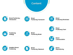 Content Brand Communication Ppt Powerpoint Presentation Inspiration Gallery
