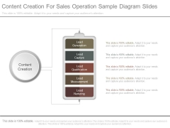 Content Creation For Sales Operation Sample Diagram Slides