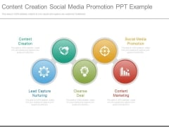 Content Creation Social Media Promotion Ppt Example