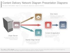 Content Delivery Network Diagram Presentation Diagrams
