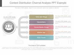 Content Distribution Channel Analysis Ppt Example
