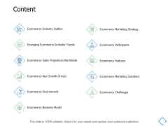 Content Ecommerce Key Growth Drivers Ppt PowerPoint Presentation Infographic Template Maker