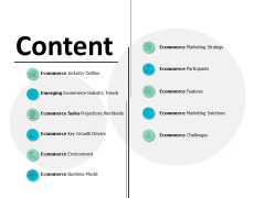 Content Ecommerce Marketing Solutions Ppt Powerpoint Presentation Outline Templates