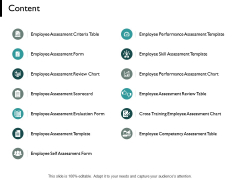 Content Employee Assessment Review Table Ppt PowerPoint Presentation Diagram Images