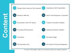 Content Gap Analysis Ppt Powerpoint Presentation Model Inspiration