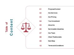 Content Investment Ppt PowerPoint Presentation Model Smartart
