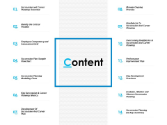 Content Manage Ongoing Process Ppt PowerPoint Presentation File Deck