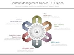 Content Management Service Ppt Slides