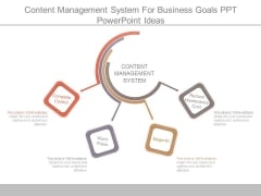 Content Management System For Business Goals Ppt Powerpoint Ideas