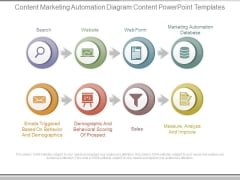 Content Marketing Automation Diagram Content Powerpoint Templates