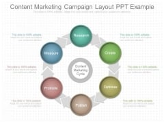 Content Marketing Campaign Layout Ppt Example