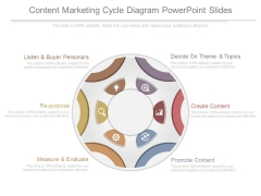 Content Marketing Cycle Diagram Powerpoint Slides