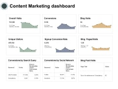 Content Marketing Dashboard Finance Ppt Powerpoint Presentation Show Picture