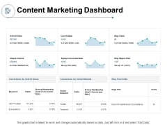 Content Marketing Dashboard Ppt PowerPoint Presentation Infographics Aids