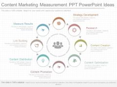 Content Marketing Measurement Ppt Powerpoint Ideas