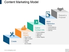 Content Marketing Model Ppt PowerPoint Presentation File Inspiration