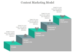 Content Marketing Model Ppt PowerPoint Presentation Information