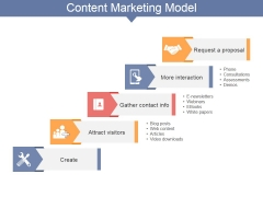 Content Marketing Model Ppt PowerPoint Presentation Show Graphics Example