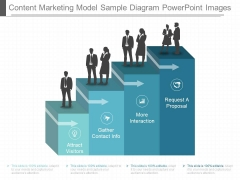 Content Marketing Model Sample Diagram Powerpoint Images
