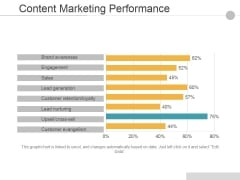 Content Marketing Performance Ppt PowerPoint Presentation Guidelines