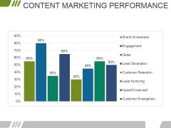 Content Marketing Performance Template 1 Ppt PowerPoint Presentation Slides Design Ideas