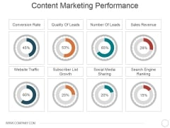 Content Marketing Performance Template 1 Ppt PowerPoint Presentation Styles Infographics