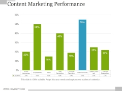 Content Marketing Performance Template 2 Ppt PowerPoint Presentation Outline Brochure