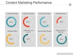 Content Marketing Performance Template Ppt PowerPoint Presentation Outline Master Slide