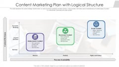 Content Marketing Plan With Logical Structure Ppt Show Icons PDF