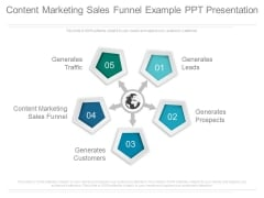 Content Marketing Sales Funnel Example Ppt Presentation