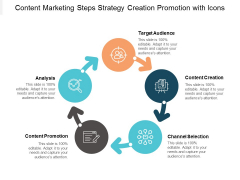Content Marketing Steps Strategy Creation Promotion With Icons Ppt Powerpoint Presentation Styles Inspiration