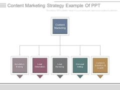 Content Marketing Strategy Example Of Ppt