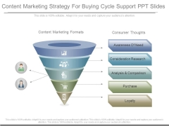 Content Marketing Strategy For Buying Cycle Support Ppt Slides