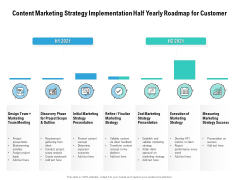 Content Marketing Strategy Implementation Half Yearly Roadmap For Customer Topics