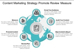 Content Marketing Strategy Promote Review Measure Ppt PowerPoint Presentation Layouts Design Ideas