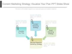 Content Marketing Strategy Visualize Your Plan Ppt Slides Show