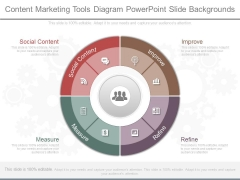 Content Marketing Tools Diagram Powerpoint Slide Backgrounds