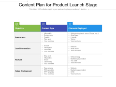 Content Plan For Product Launch Stage Ppt PowerPoint Presentation Gallery Graphics Example PDF