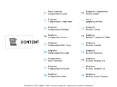 Content Plan Framework Ppt PowerPoint Presentation Portfolio Slides