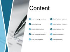 Content Ppt PowerPoint Presentation Professional Deck